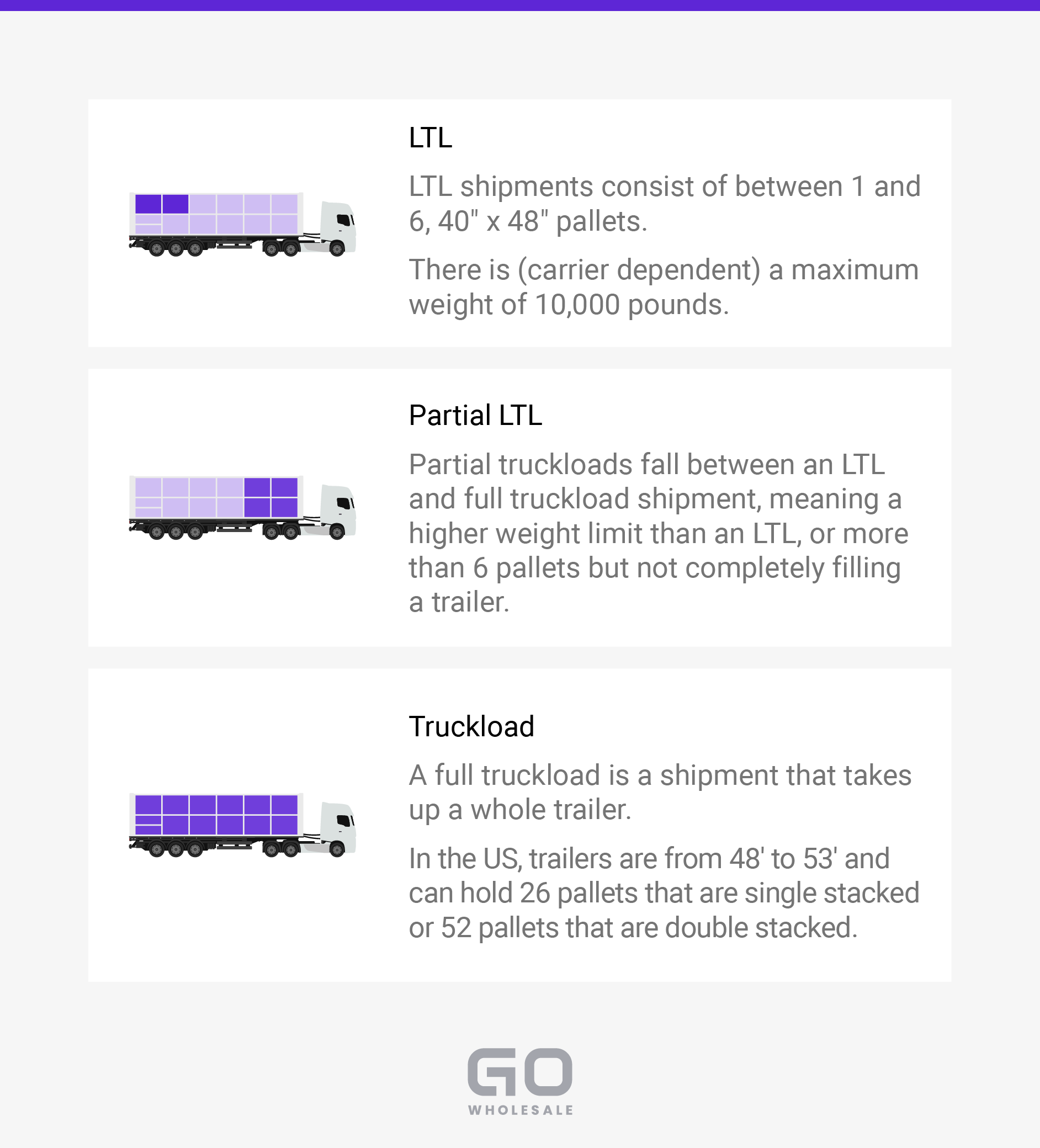 Truckload Types